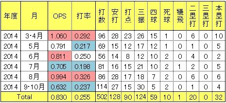20150223DATA03.jpg