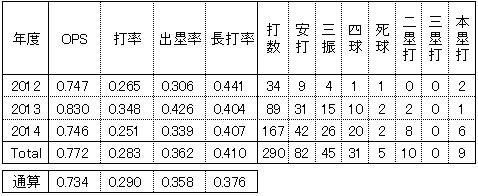 20150325DATA02.jpg