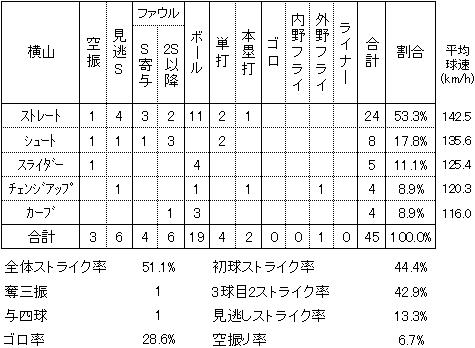 20150329DATA04.jpg