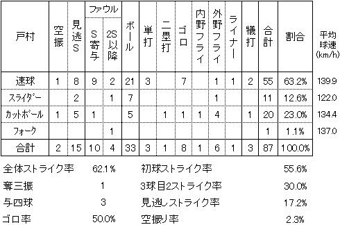 20150419DATA06.jpg