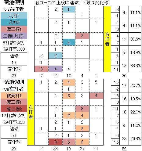 20150506DATA04.jpg