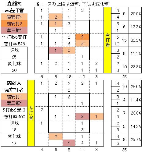20150513DATA04.jpg