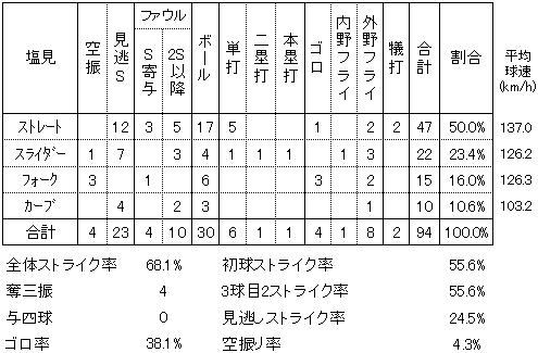 20150519DATA03.jpg