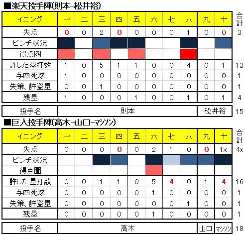 20150531DATA02.jpg