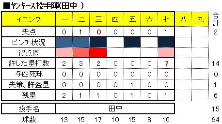 20150616DATA04.jpg