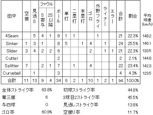 20150616DATA05.jpg