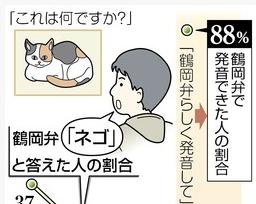 鶴岡調査−1_2