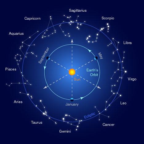 ノストラダムス(zodiac)image