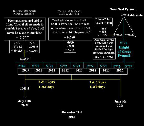 アンノ・ルキス(ピラミッドとの関連)image_convert_20150213235021