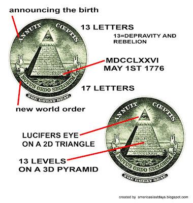 アンノルキス(US1ドル紙幣2)image