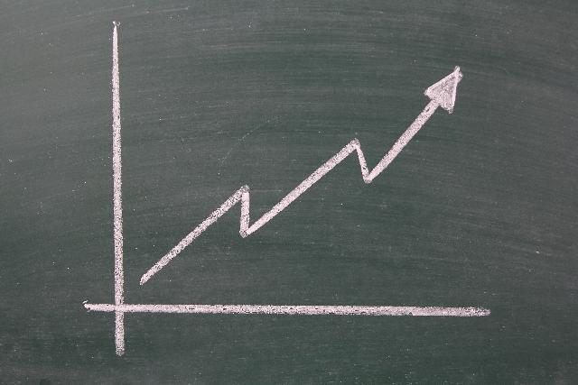 投資信託の基準価額で割高・割安はわかりません