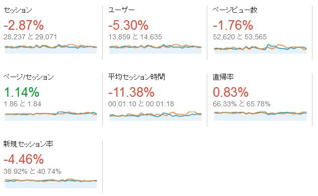 2015年4月 人気記事ランキング