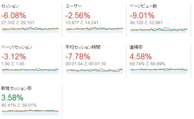 2015年5月 人気記事ランキング