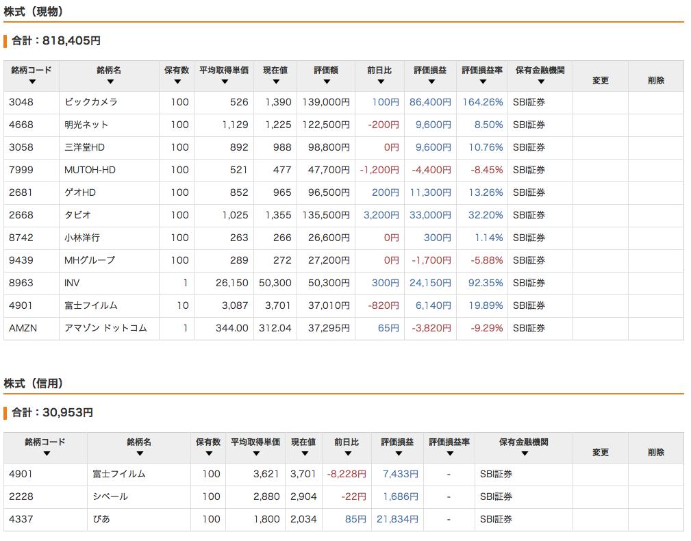株式_201312