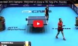 トロシネワの試合1(予選)クウェートオープン2015