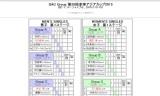 卓球アジアカップ2015の記録表チェック