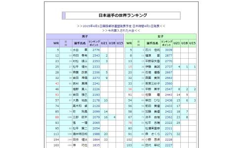 動画大3637
