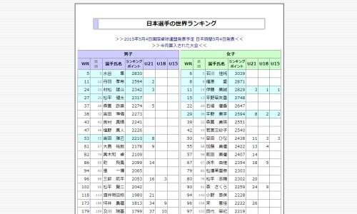 動画大3725
