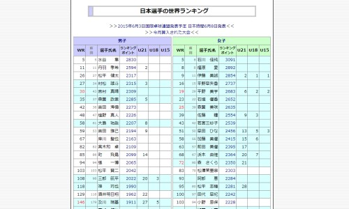 動画大3783