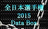 全日本選手権2015(1/12~1/18)