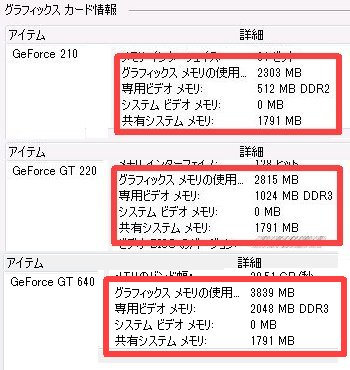 GeForce詳細-210_G220_GT640
