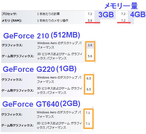 core2Quad266GHz_GF210_mem3G4G02.png