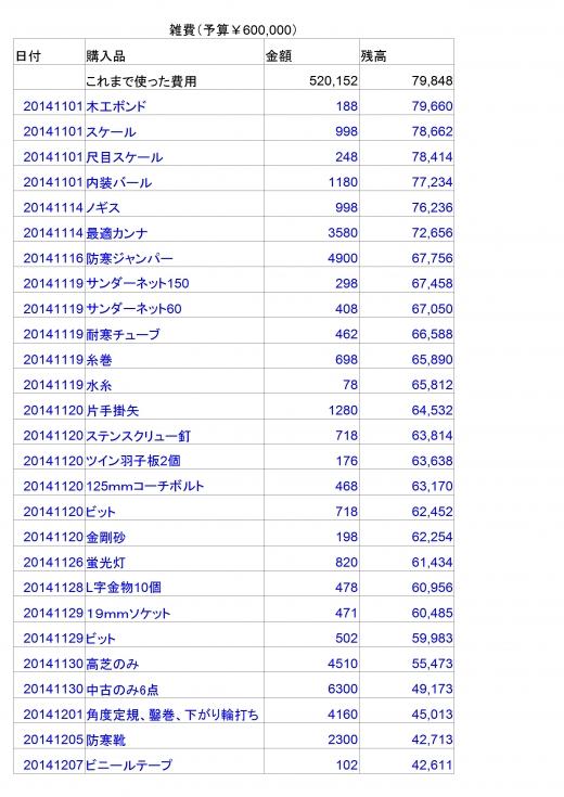 予算20141229_1