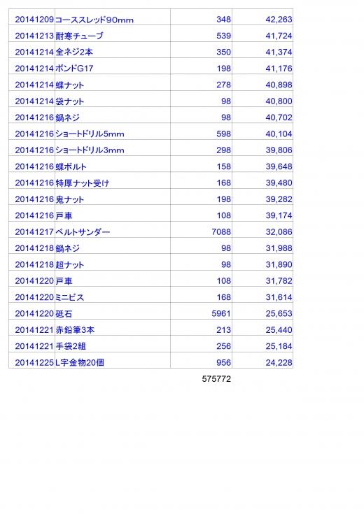 予算20141229_2