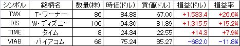 20150101140214d93.png