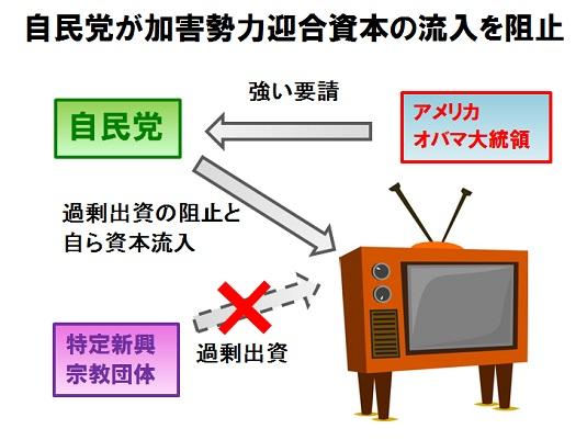 20150502_自民党