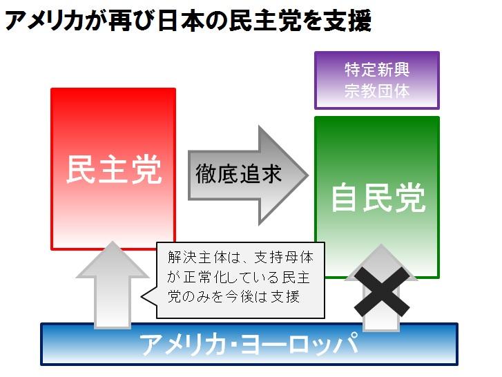 20150613_民主党