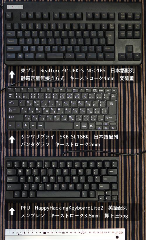 Keyboards20150113_001.jpg
