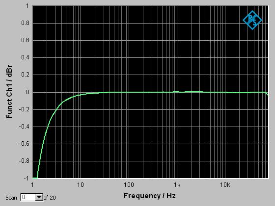 電解600出し600受け220μF10V