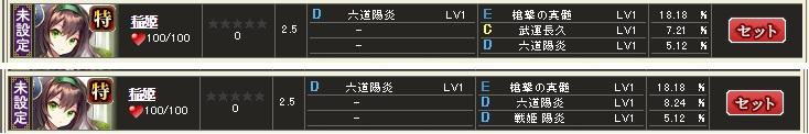 稲姫スキルテーブル