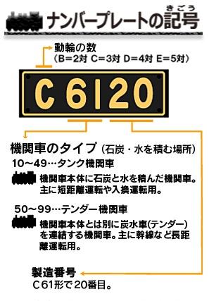 c61 ④