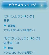 20150512アクセスランキング