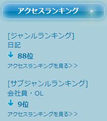 20150513ランキング