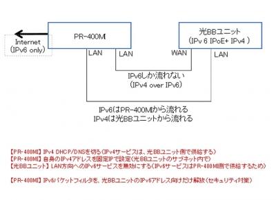20141230_PR400MI_EWMTA22.jpg