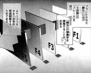 東京喰種:re1巻 クインクス詳細2