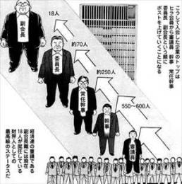 会長島耕作1巻日本経済連合会