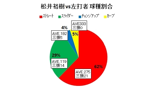 20150130DATA02.jpg