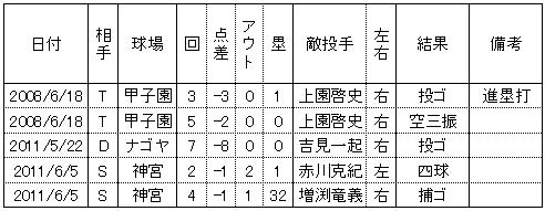 20150210DATA02.jpg