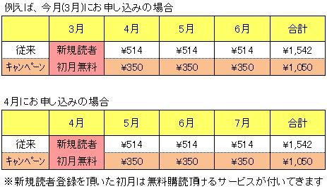 20150318DATA01.jpg