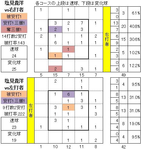 20150331DATA04.jpg