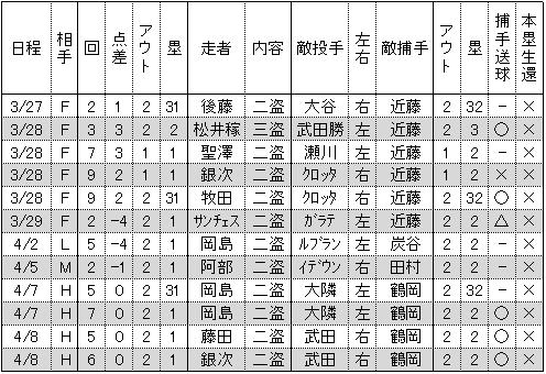 20150410DATA02.jpg