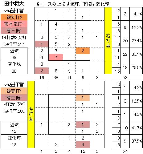 20150413DATA02.jpg