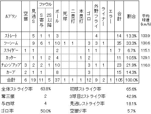 20150415DATA10.jpg