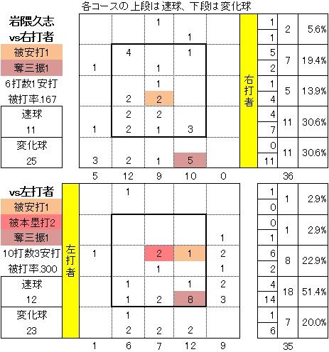 20150421DATA04.jpg