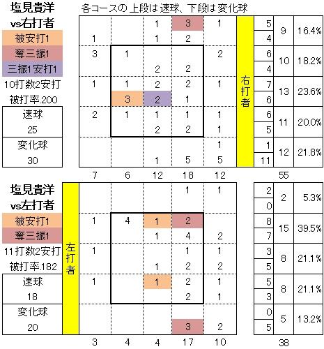 20150504DATA04.jpg