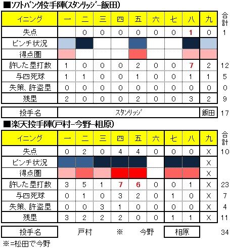 20150510DATA02.jpg